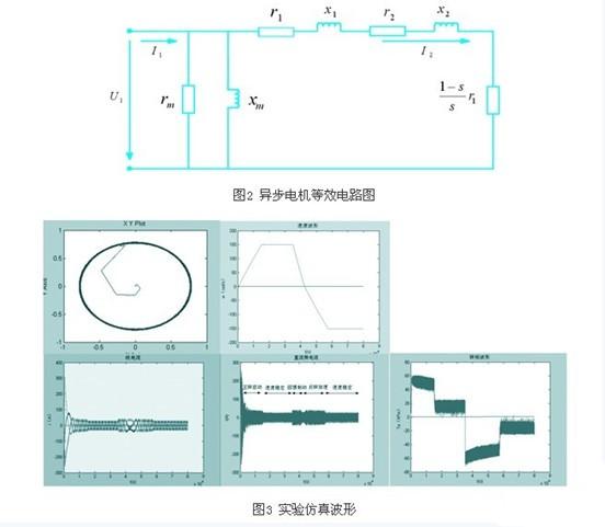 异步电机t形等效电路工作向量图